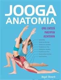 Näyta tiedot: Jooga - Anatomia