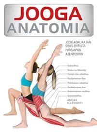Jooga anatomia